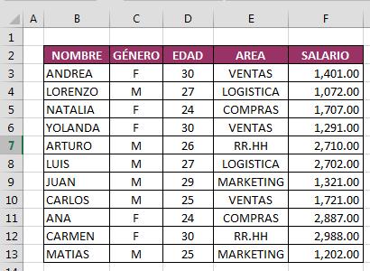 Ejemplo Funci%c3%b3n BDSUMA - Función BDSUMA en Excel