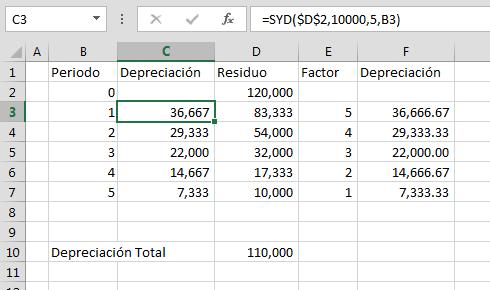 Funci%c3%b3n SYD en Excel Ejemplo1 - Función SYD en Excel