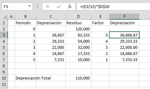 Funci%c3%b3n SYD en Excel Ejemplo2 - Función SYD en Excel