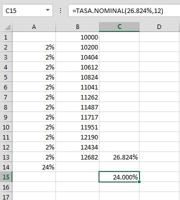 Funci%c3%b3n TASA.NOMINAL en Excel Ejemplo - Función TASA.NOMINAL en Excel