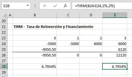 Funci%c3%b3n TIRM en Excel Ejemplo - Función TIRM en Excel