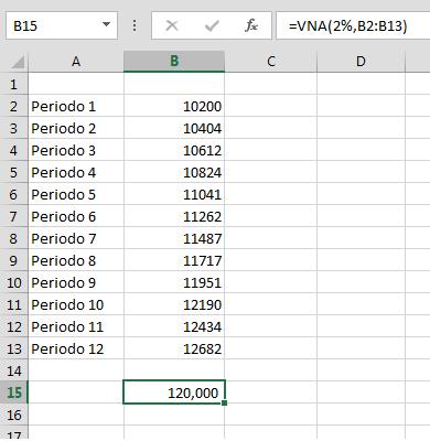 Funci%c3%b3n VNA en Excel Ejemplo - Función VNA en Excel
