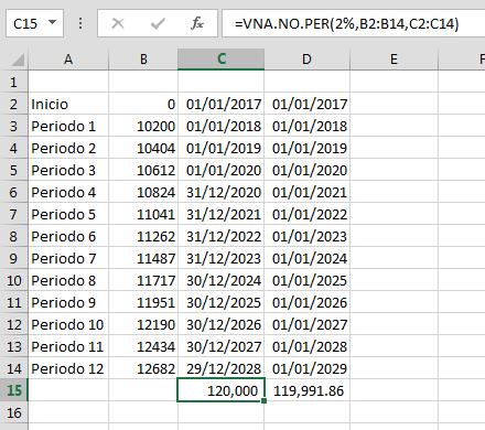 Funci%c3%b3n VNA.NO .PER en Excel Ejemplo1 - Función VNA.NO.PER en Excel