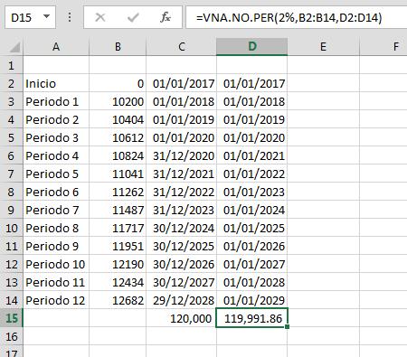 Funci%c3%b3n VNA.NO .PER en Excel Ejemplo2 - Función VNA.NO.PER en Excel