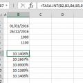 Ejercicio Función TASA.INT en Excel