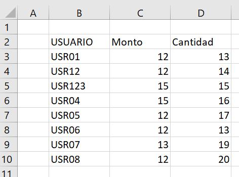 Ejemplo Base de datos en Excel