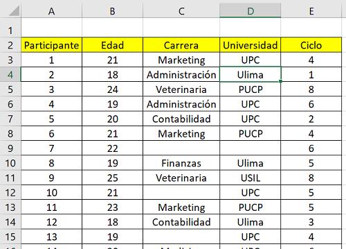 Ejemplo Función Contar.blanco Excel